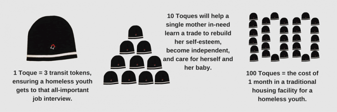How buying a toque helps address homelessness (infographic: Raising the Roof)