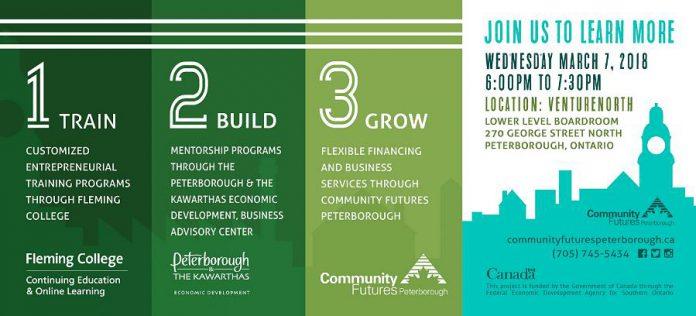 GE Employees Business Development event