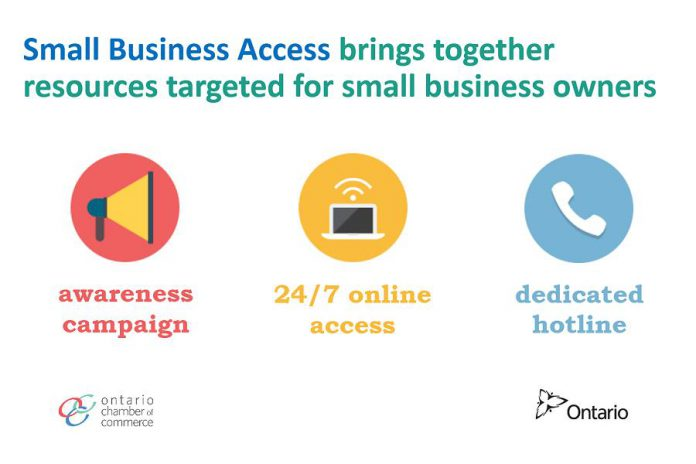 Small Business Access