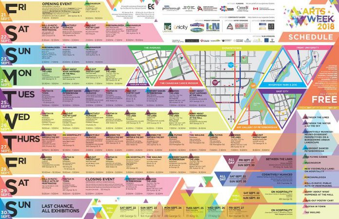 There are more than 40 free events featuring more than 100 artists at various locations across Peterborough during Artsweek 2018. A printable version of this placemat, along with a printable program guide and a listing of all the events, is available at artsweekptbo.com. (Illustration: WeDesign)