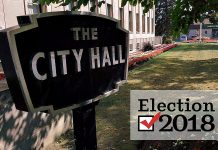 2018 municipal election results for Peterborough and the Kawarthas