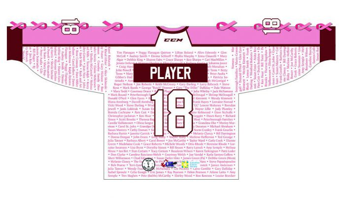 The 2019 Pink In The Rink jersey design includes the names of people who have battled or are fighting cancer. (Illustration courtesy of Peterborough Petes)