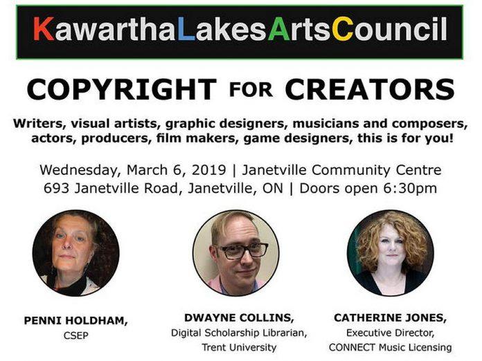 Copyright for Creators