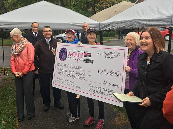 PRHC Foundation President & CEO Lesley Heighway (right) accepts a cheque for $211,238.32 volunteers from Survivors Abreast and representatives of the Peterborough's Dragon Boat Festival organizing committee in September 2018. The 2019 fundraising goal is $191,000, which will help PRHC purchase an automated laboratory technology known as CellaVision. (Photo: Peterborough's Dragon Boat Festival)