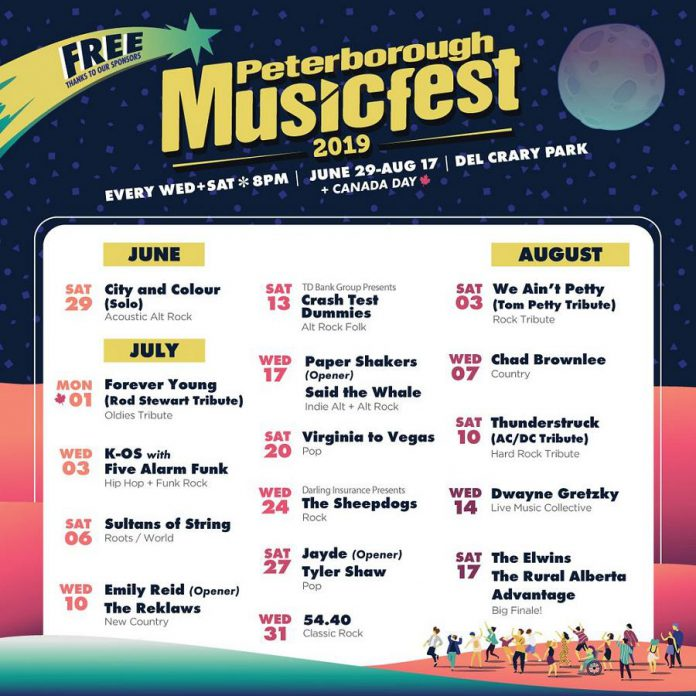 The complete lineup for Peterborough Musicfest's 2019 season. (Graphic: Peterborough Musicfest)