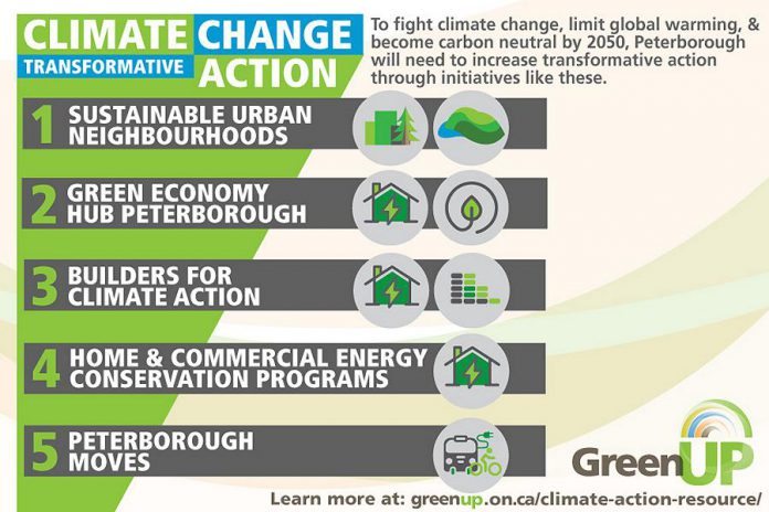 In 2019, Peterborough city council declared a climate emergency and requested that staff work with the Peterborough Environmental Advisory Committee and report on opportunities to reduce emissions with the goal of achieving net zero emissions by 2050. Leadership from all levels of government, the private sector, and civil society will be necessary to achieve these goals. To support these objectives, GreenUP created the Peterborough Community Climate Action Resource. (Graphic courtesy of GreenUP)