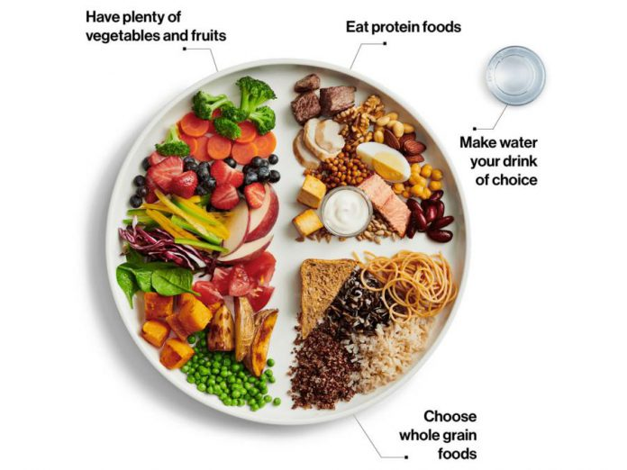 Canada's food guide recommends eating a variety of healthy foods each day. Choosing more plant-based proteins can be healthier for you and better for the environment. (Photo: Government of Canada)
