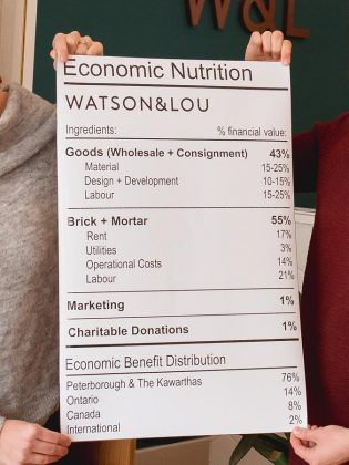 A close-up of Watson & Lou's economic nutrition label, which displays a percentage of how much of an item's purchase price goes towards production processes, brick-and-mortar operations, and other areas such as marketing. The label also shows the geographical economic benefit of the purchase. (Photo: Heather Doughty)