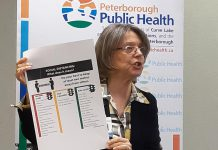 Medical officer of health Dr. Rosana Salvaterra emphasizing the importance of physical distancing during a media briefing at Peterborough Public Health on March 23, 2020. (Photo: Peterborough Public Health)