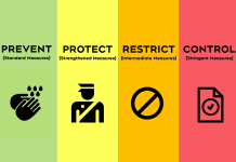 """Ontario first introduced its four colour-coded levels of increasingly restrictive public health measures for Ontario's 34 public health units on November 1, 2020 and modified it on November 13 to lower the thresholds for health unit regions to move into a more restrictive level. In addition to the four colour-coded levels, there is also the most restrictive """"Lockdown"""" level; there are currently no health unit regions in lockdown. (Graphic: Ontario government)"""