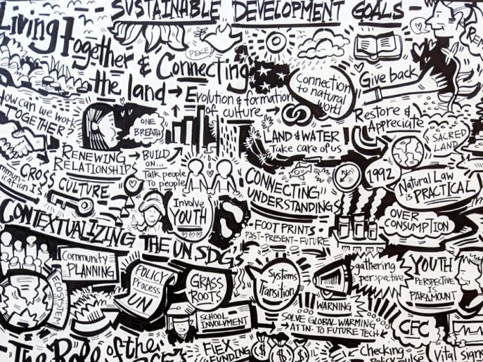 A detail of an illustration created by local artist Jason Wilkins in real-time to capture ideas and key concepts shared at a 2019 community forum on the United Nations' 2030 Agenda. The forum brought together 120 community leaders, politicians, students, and educators to learn more about the agenda and to identify priorities for the Peterborough region using collaborative activities and discussion. (Photo: Kawartha World Issues Centre)