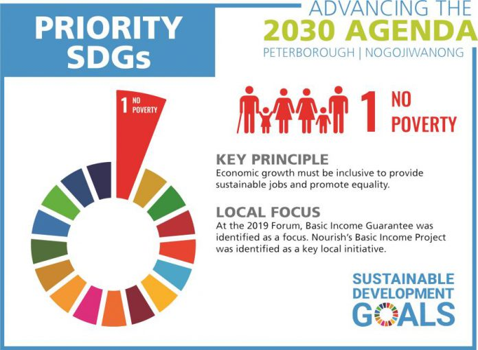 One of the five local priorities for the United Nations' Sustainable Development Goals is eliminating poverty. (Graphic courtesy of GreenUP)