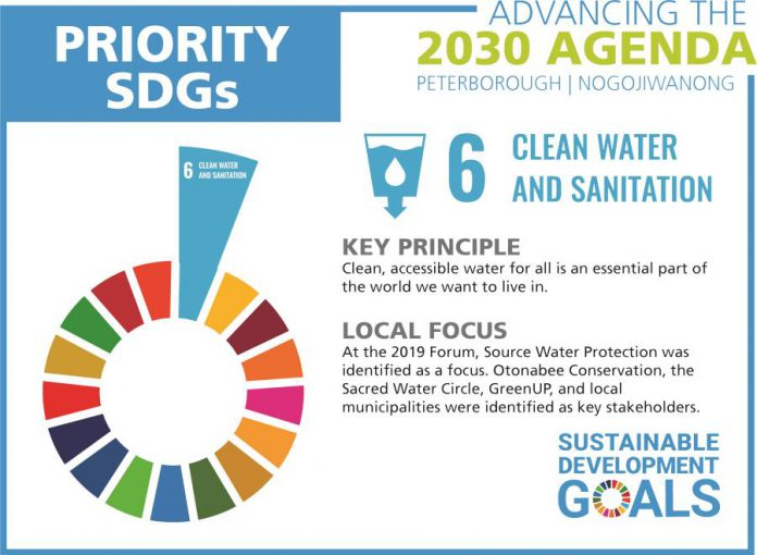 One of the five local priorities for the United Nations' Sustainable Development Goals is providing clean water and sanitation. (Graphic courtesy of GreenUP)
