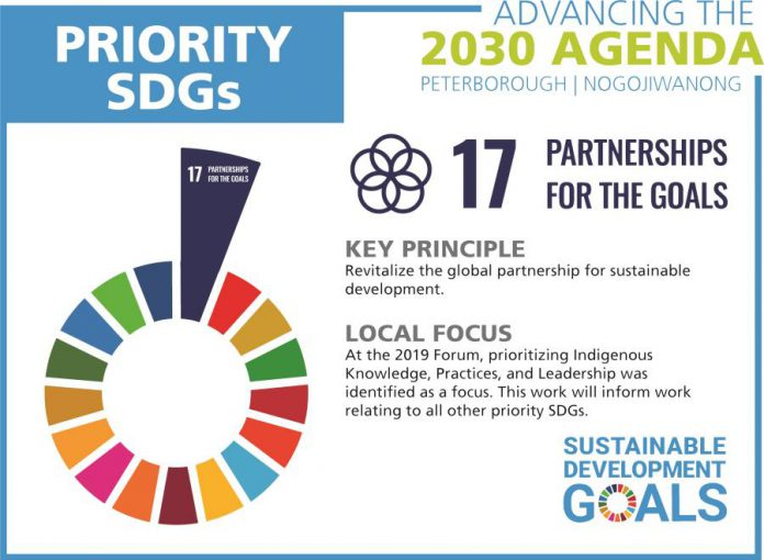 One of the five local priorities for the United Nations' Sustainable Development Goals is creating partnerships on the goals, specifically with Indigenous peoples. (Graphic courtesy of GreenUP)