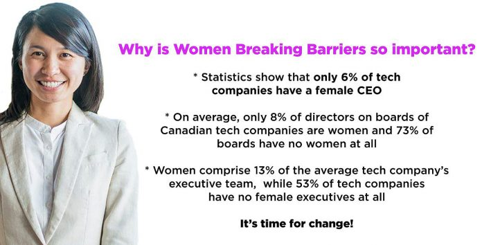 Through the Women Breaking Barriers program, which is made possible by a $75,000 seed grant from the Ontario Trillium Foundation and RBC, the Innovation Cluster is working towards changing statistics that show women are significantly under-represented in technology businesses are related fields. (Graphic courtesy of Innovation Cluster)