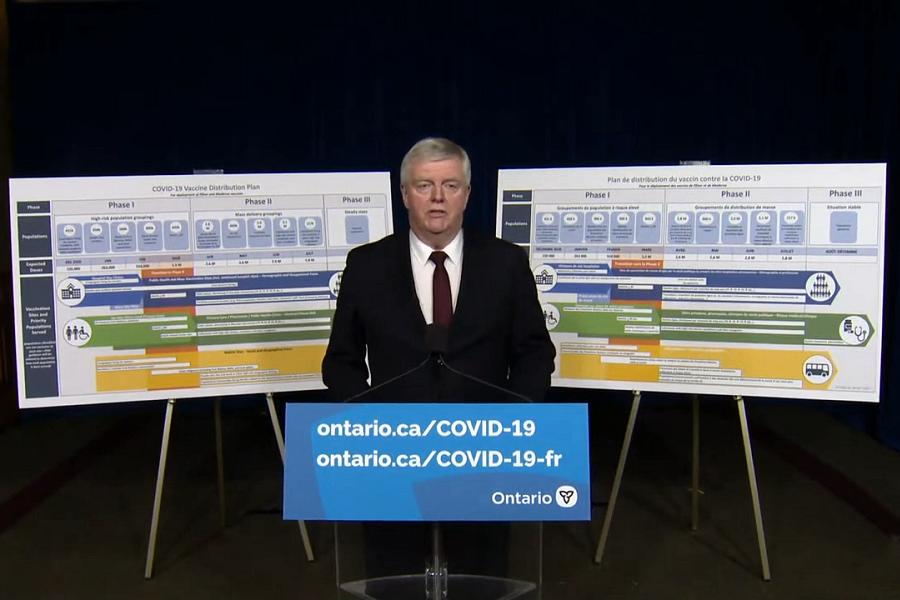 Ontario reports 1,054 new COVID cases Wednesday