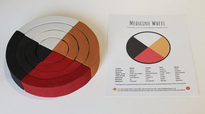 The medicine wheel is an example of crucial Indigenous teaching which children will learn at Sage and Sunshine. Each age group has specific roles and responsibilities, indicated on the medicine wheel. Infants and young children bring joy to the community (yellow), the youth learn (red), the adults protect (black), and the elders share wisdom (white). (Photo courtesy of Ashley Wynne)